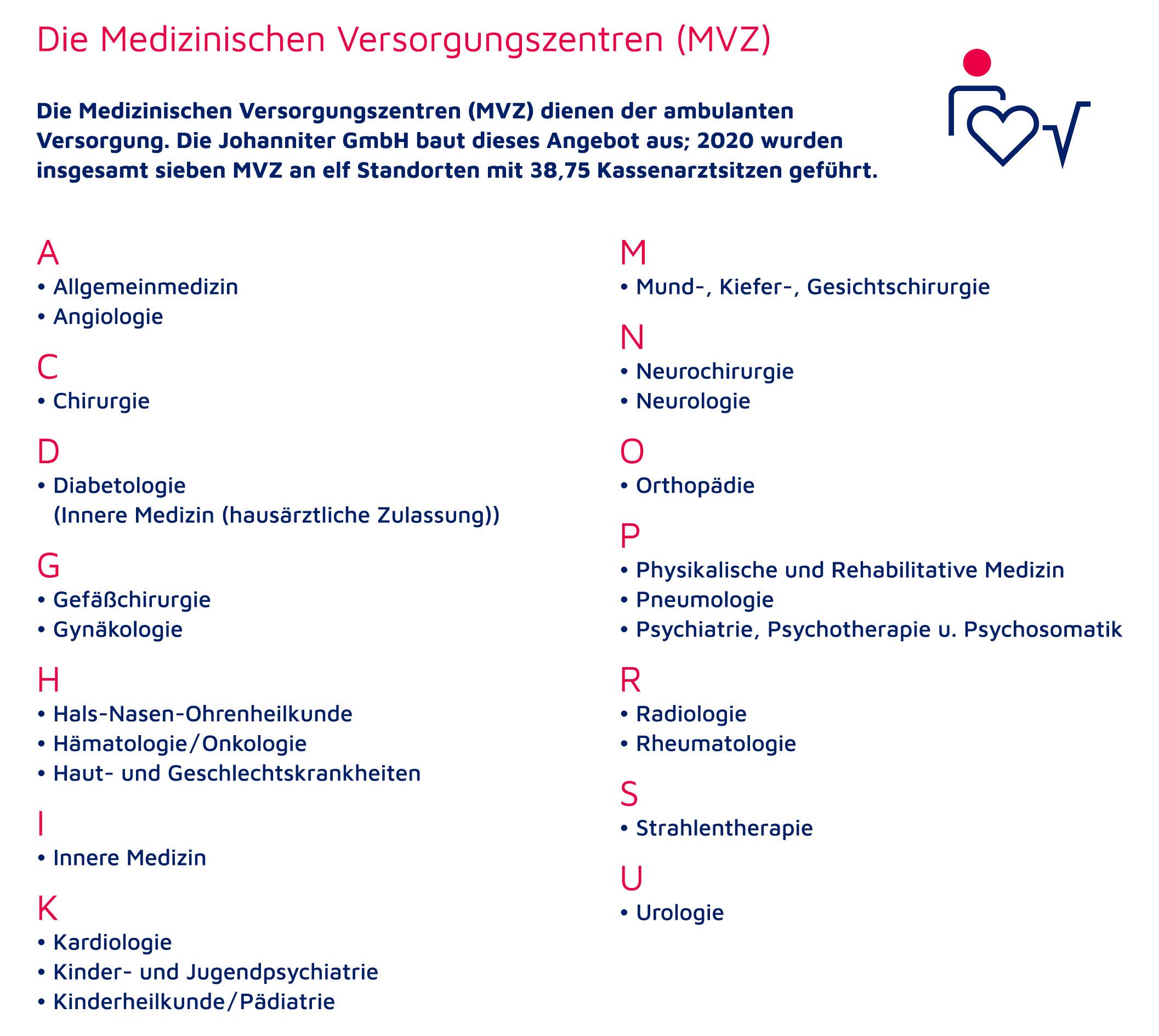 Leistungsspektrum der Medizinischen Versorgungszentren (MVZ)
