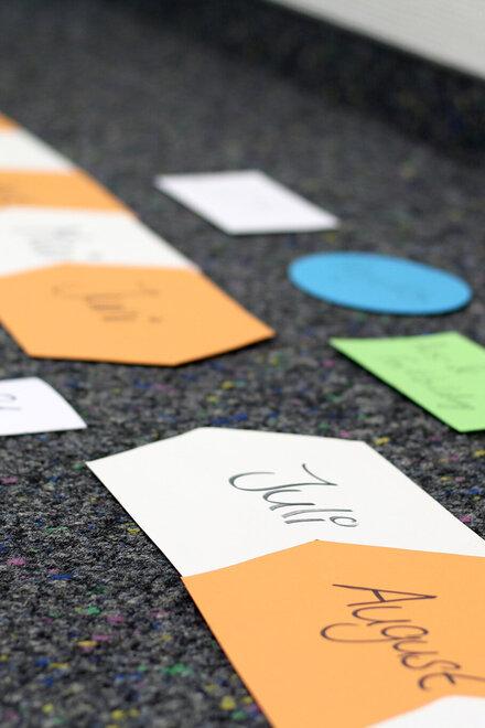 Mehrere Moderationskarten liegen angeordnet auf dem Boden. Sie sind mit Monatsnamen beschriftet.