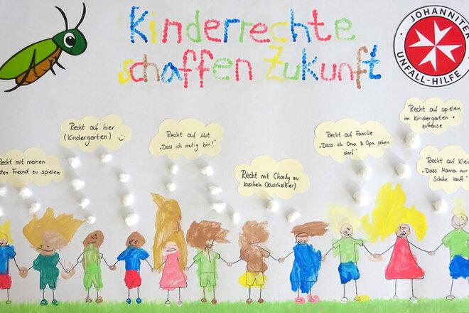 Ein selbstgemaltes Bild, auf dem Kinder zu sehen sind, die sich an den Händen halten. Darüber sind kleine Wattebällchen als Gedankenbläschen. Darin stehen die Kinderrechte, welche die Kinder im Gesprächskreis zusammen gestellt haben.